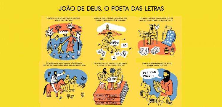 """São Marcos da Serra recebe a exposição """"João de Deus - O Poeta das Letras"""""""