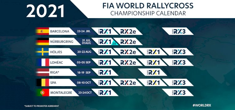 Mundial Rallycross em Montalegre
